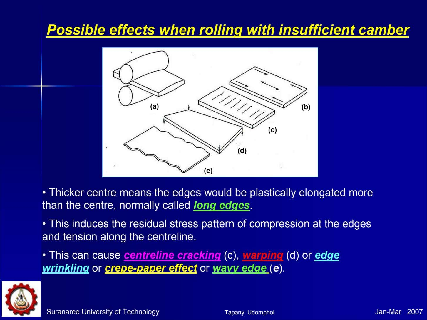 Possible effects when rolling with insufficient camber (a) (b) (c) (d) (e) • Thicker centre