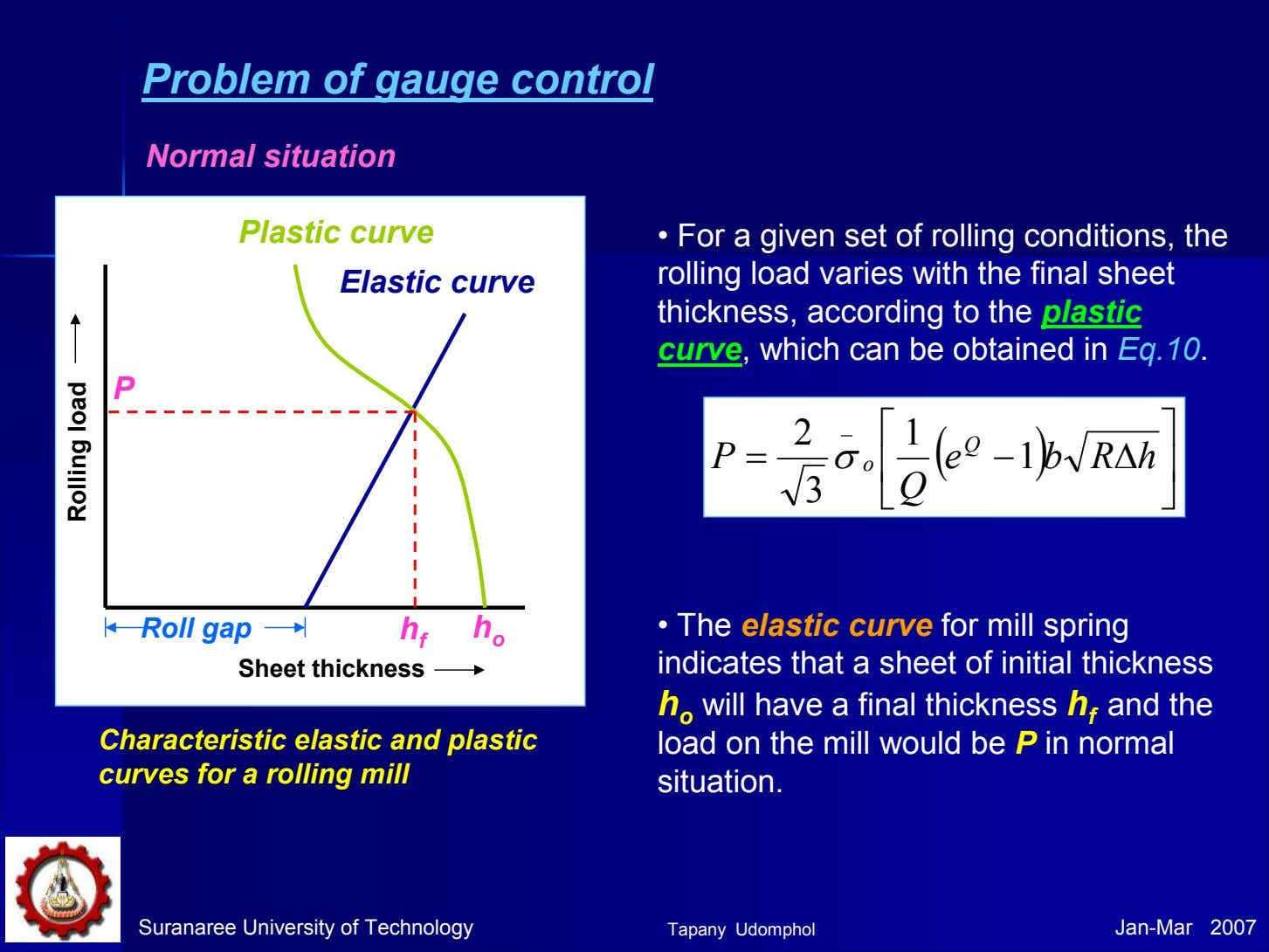 Problem of gauge control Normal situation Plastic curve Elastic curve • For a given set