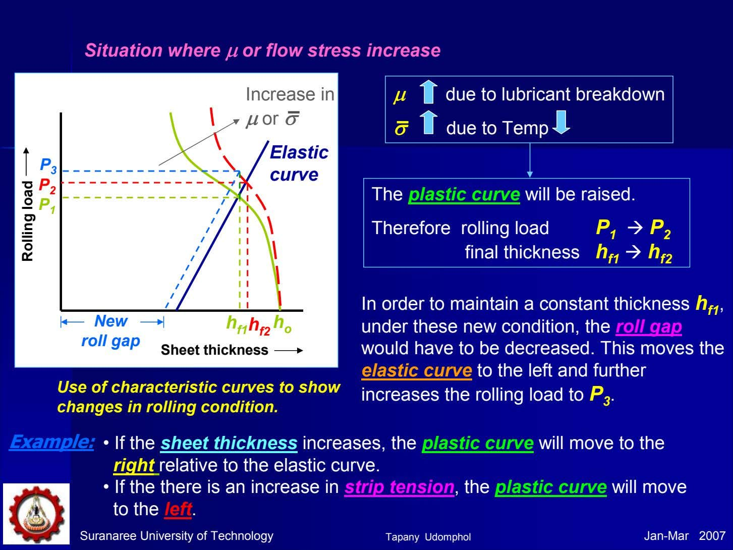 Situation where µµµµ or flow stress increase Increase in µµµµ due to lubricant breakdown µµµµ
