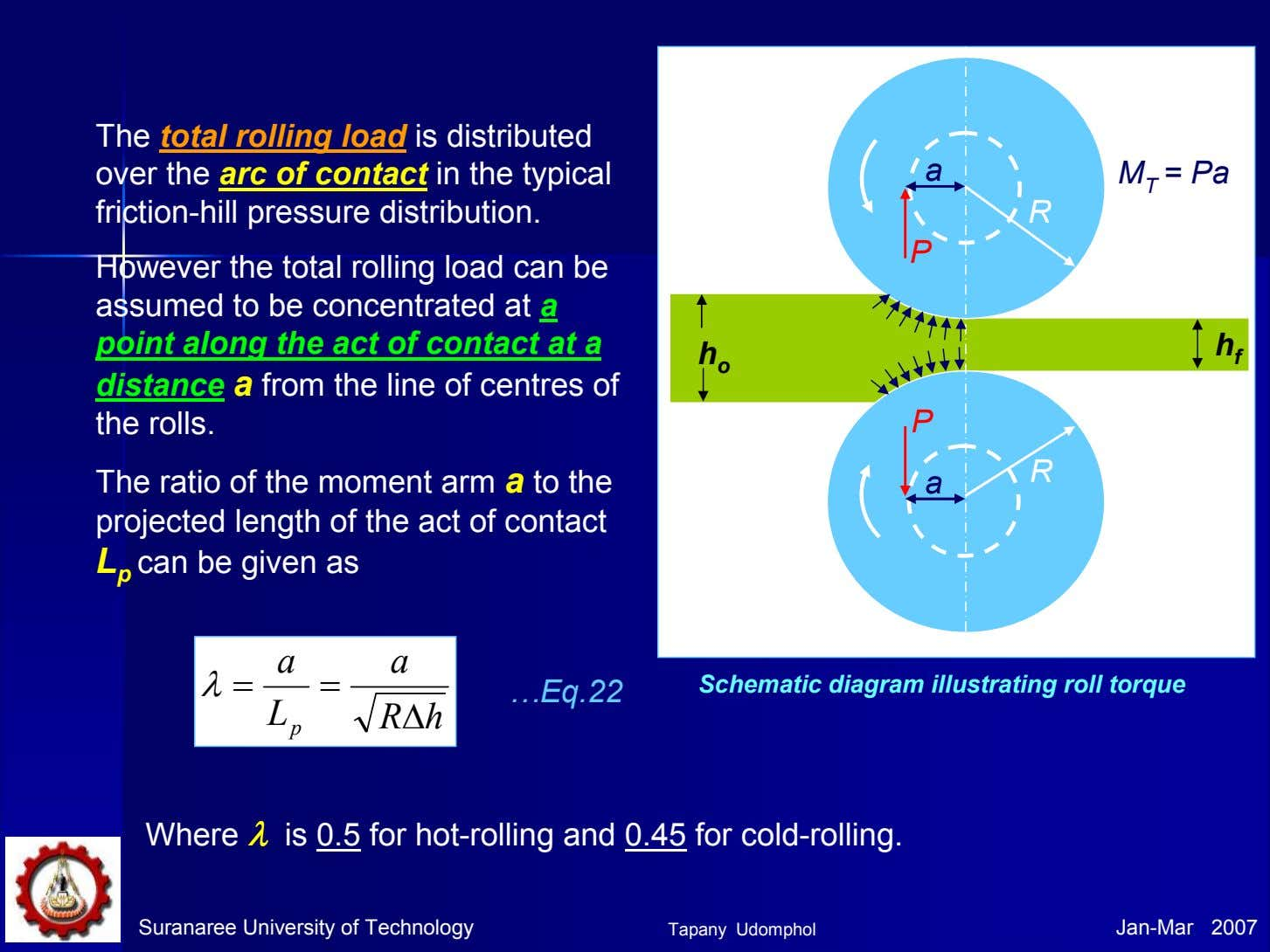 The total rolling load is distributed over the arc of contact in the typical friction-hill