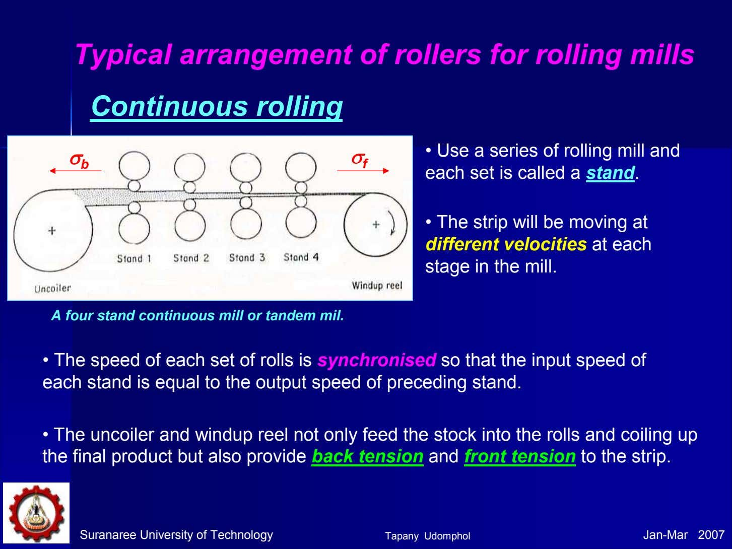 Typical arrangement of rollers for rolling mills Continuous rolling σσσσ b σσσσ f • Use