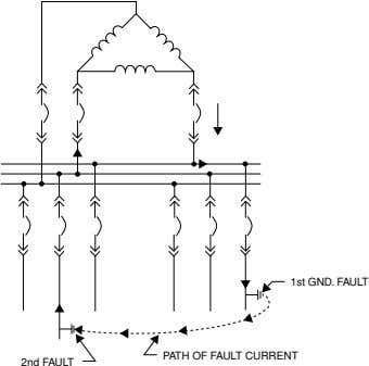 1st GND. FAULT PATH OF FAULT CURRENT 2nd FAULT