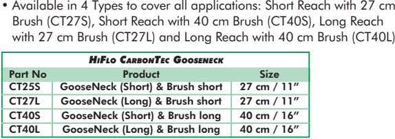 • Available in 4 Types to cover all applications: Short Reach with 27 cm Brush