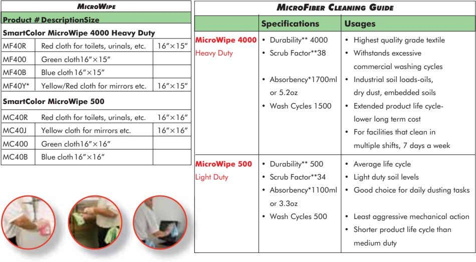 MICROWIPE MICROFIBER CLEANING GUIDE Product # DescriptionSize SmartColor MicroWipe 4000 Heavy Duty Specifications