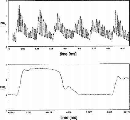 Fig. 8 Resulting blade force versus time Figure 9 displays the power spectrum of the