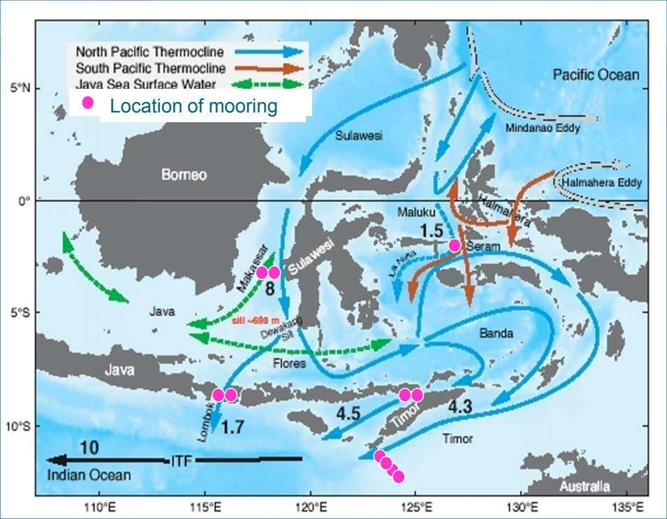 "BUOY RECORDING ISNTRUMENT ACOUSTIC LINK ANCHOR BOTTOM "" INTERNATIONAL NUSANTARA STRATIFICATION AND TRANSPORT """