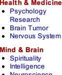 Health & Medicine Psychology Research Brain Tumor Nervous System Mind & Brain Spirituality Intelligence N