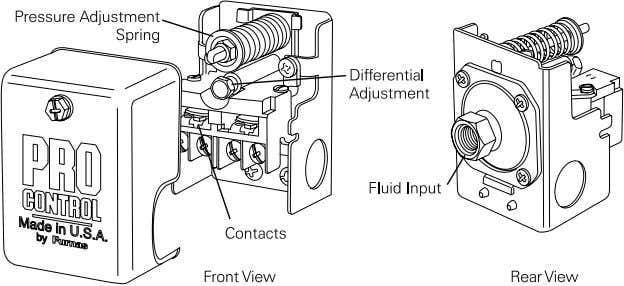 contactors, or motor starters, which then energize the load. Pressure Switch Components 90 The basic components