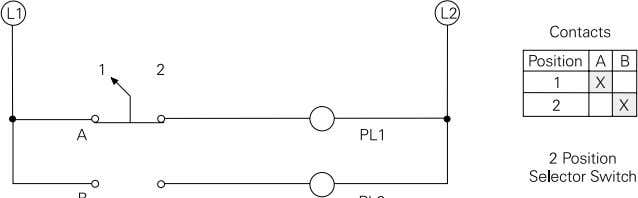 PL2 to the power source, when the switch is in position 2. Three-Position A three-position selector