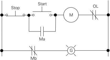 auxiliary contact (Mb). When the coil is deenergized, the pilot light is on to indicate the