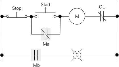 "normally closed ""Mb"" contacts, turning the light off. Signalling Columns 76 Signalling columns can be mounted"
