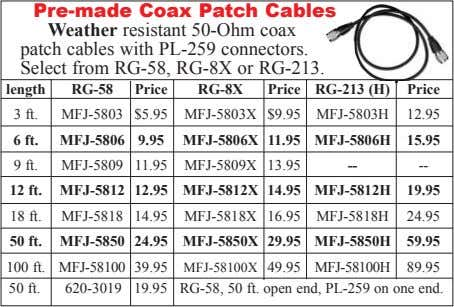 Pre-made Coax Patch Cables Weather resistant 50-Ohm coax patch cables with PL-259 connectors. Select from