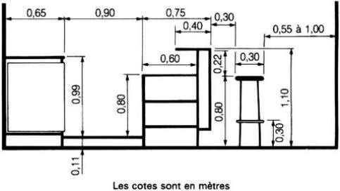 : 1,00 m. La figure 21 donne un exemple de bar privé. Figure 21 – Bar