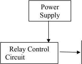 Relay Control Circuit Supply Power