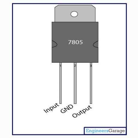 3.4.4 – 7805 VOLTAGE RECULATOR :- 7805 is a voltage regulator integrated circuit. It is a