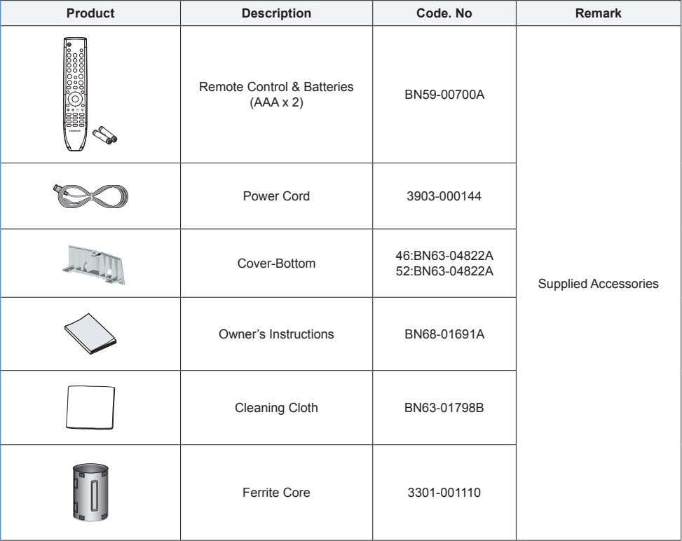 Product Description Code. No Remark Remote Control & Batteries (AAA x 2) BN59-00700A Power Cord