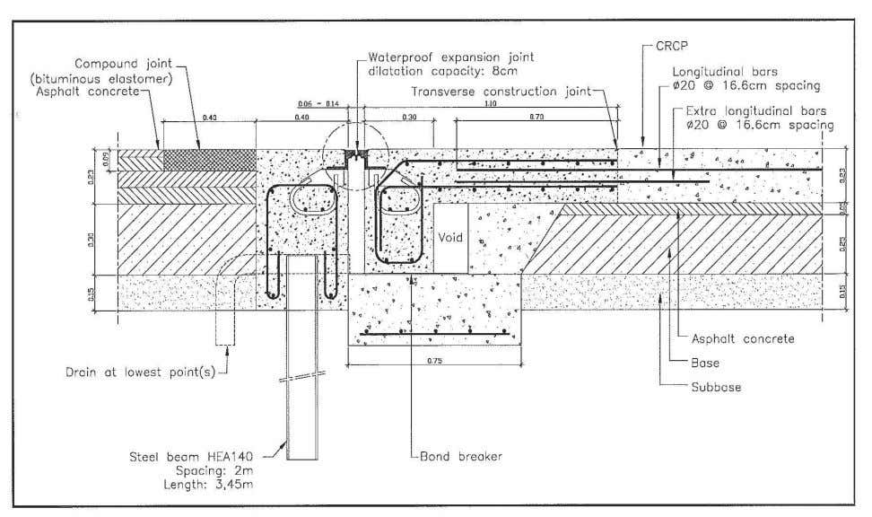 Figure 28. Expansion joint to accommodate the end movement of a CRCP. 3.2.7. Construction The