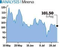 ANALYSIS l Minerva p 120 115 101.50 6 Aug 110 105 100 95 90 10