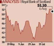 ANALYSIS l Royal Bank of Scotland 54 p 51.10 6 Aug 52 50 48 46