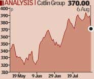 ANALYSIS l Catlin Group 370.00 400 p 6 Aug 390 380 370 360 350 340