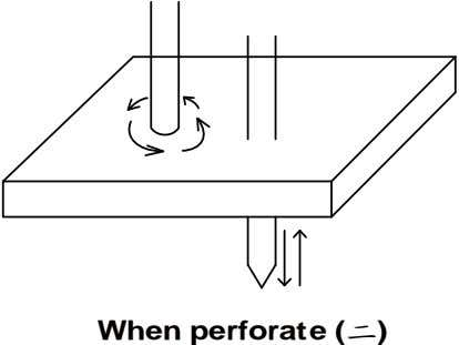 When perforate (二)