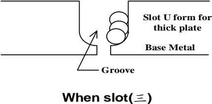Slot U form for thick plate Base Metal Groove When slot(三)