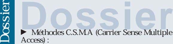 Dossier Méthodes C.S.M.A (Carrier Sense Multiple Access) : Dossier