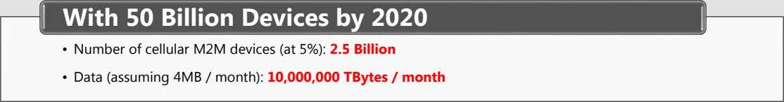 With 50 Billion Devices by 2020 • Number of cellular M2M devices (at 5%): 2.5