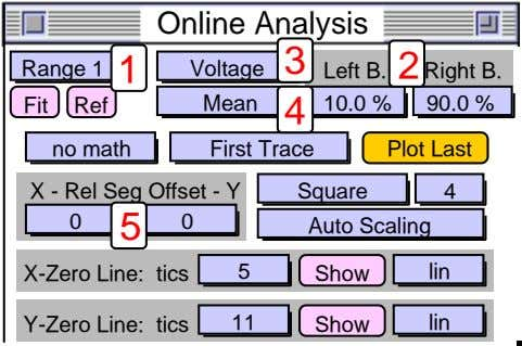 Online Analysis 2 Range 1 1 Voltage 3 Left B. Right B. Fit Ref Mean