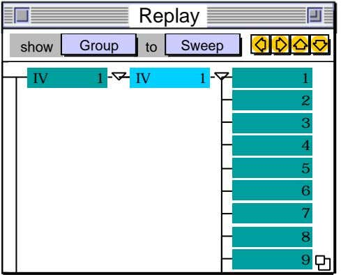 Replay show Group to Sweep IV 1 IV IV 1 1 1 2 3 4