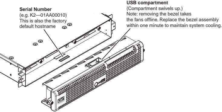 Serial Number (e.g. K2—01AA00010) This is also the factory default hostname USB compartment (Compartment swivels