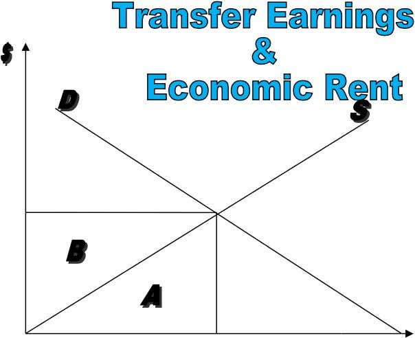 showing Economic Rent (B) & Transfer Earnings (A) This graph illustrates transfer earnings and economic rent.