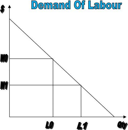 Fig 5 Graph Showing the Demand of Labour This graph simply illustrates that as the