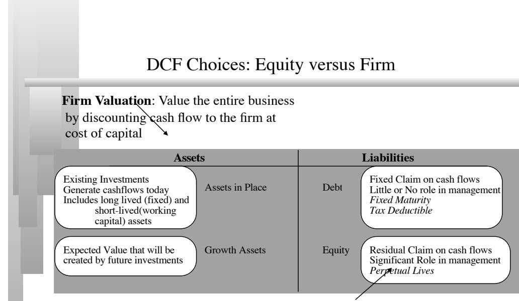 DCF Choices: Equity versus Firm Firm Valuation: Value the entire business by discounting cash flow