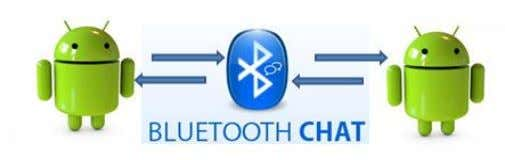 client and server. It is used to initialize the connection. Fig 1: Bluetooth chat in two