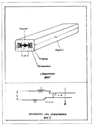 the projectile along the bus-bars and into flight. [ 4 ] German railgun diagrams During World