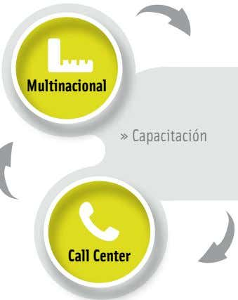 Multinacional » » Capacitación »