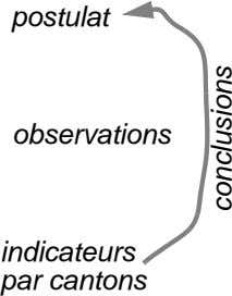 postulat observations indicateurs par cantons conclusions