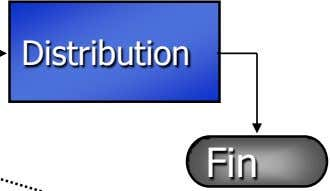Distribution Fin