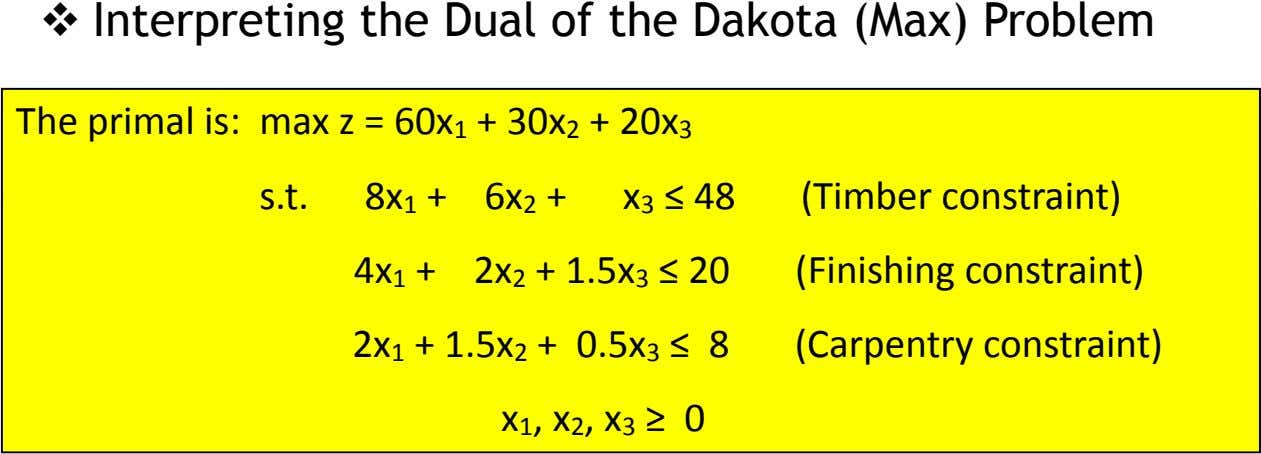 Interpreting the Dual of the Dakota (Max) Problem The primal is: max z = 60x