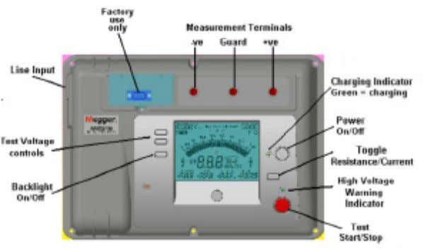 INSTRUMENT CONTROLS AND INDICATORS 1. Check connections to load - see SAFETY WARNINGS Time constant Voltage