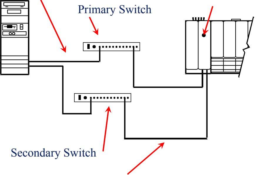 Primary Switch Secondary Switch