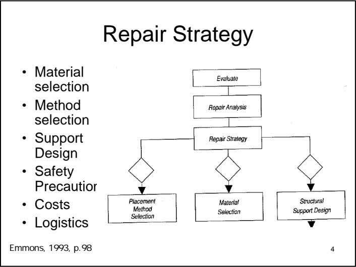Repair Strategy • Material selection • Method selection • Support Design • Safety Precaution •