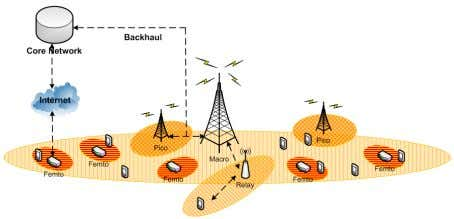 Figure 1. Multi-layer HetNet architecture in LTE-A networks Figure 1 depicts a comprehensive HetNet architecture,
