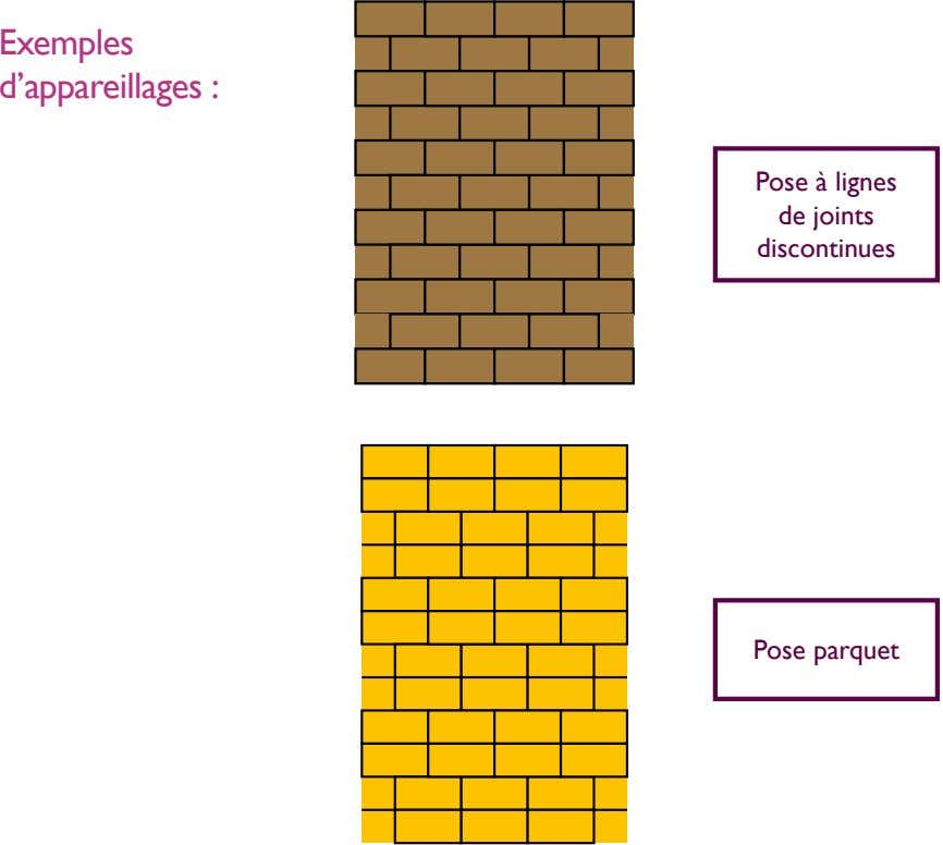 Exemples d'appareillages : Pose à lignes de joints discontinues Pose parquet