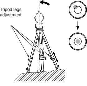 Tripod legs adjustment