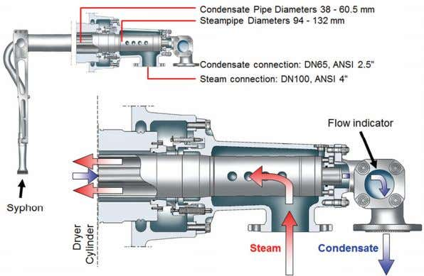 August 17, 2012 Steam & Condensate System Improvements Figure 24. DriCombi steam and condensate unit The