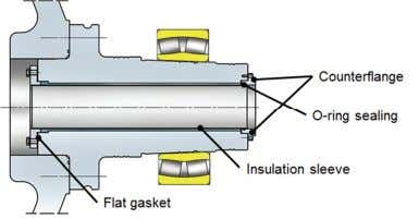 way to reduce the probability of bearing failures. Figure 28. An insulation sleeve protects bearings from