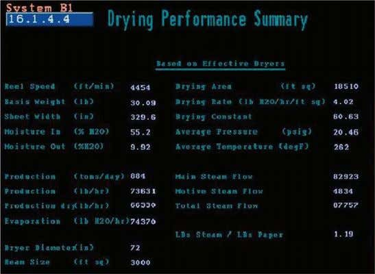 schedule maintenance of the dryer section or press section. Figure 35. The Drying Performance Summary provides