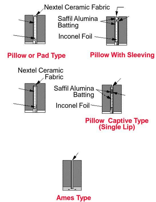 Nextel Ceramic Fabric Saffil Alumina Batting Inconel Foil Pillow or Pad Type Pillow With Sleeving Nextel
